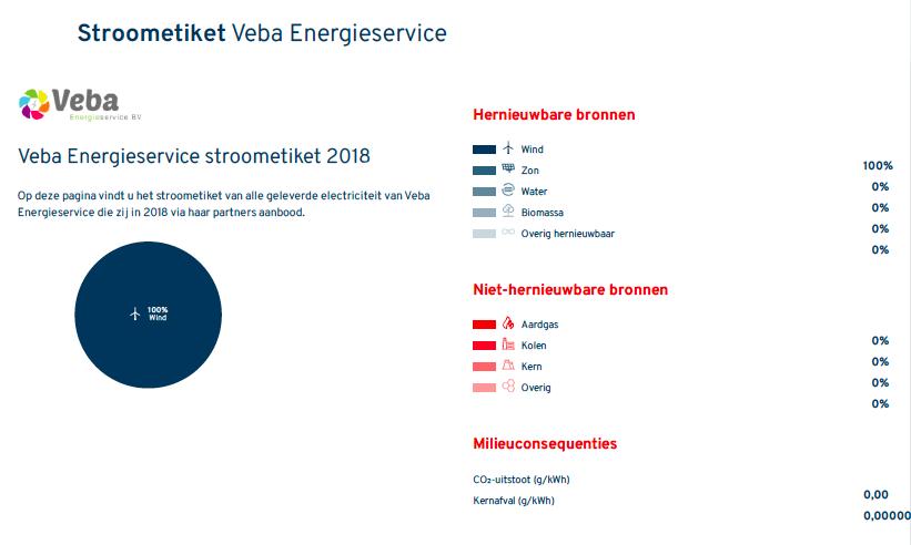 Stroometiket 2018 - Veba Energieservice B.V.